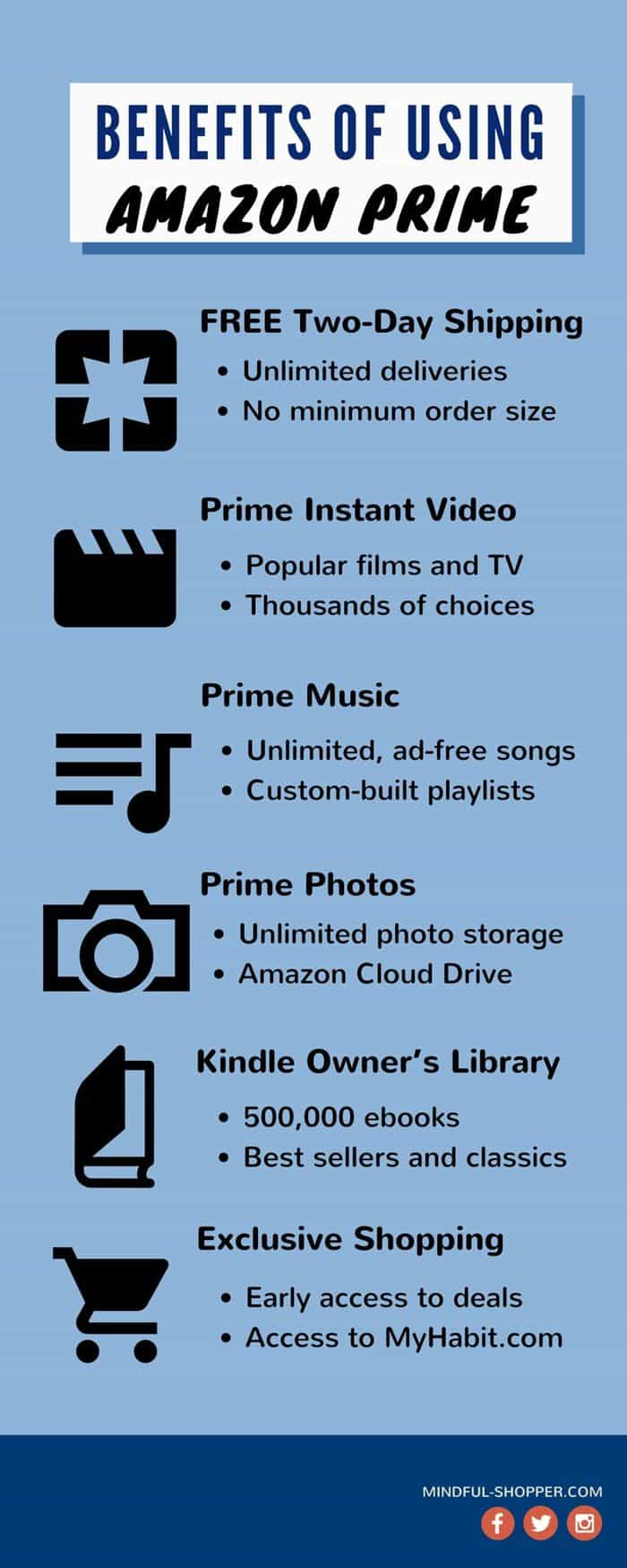 Benefits of Using Amazon Prime | The Mindful Shopper